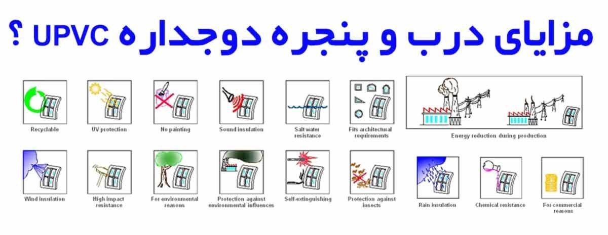 مزایای درب و پنجره دوجداره یو پی وی سی UPVC